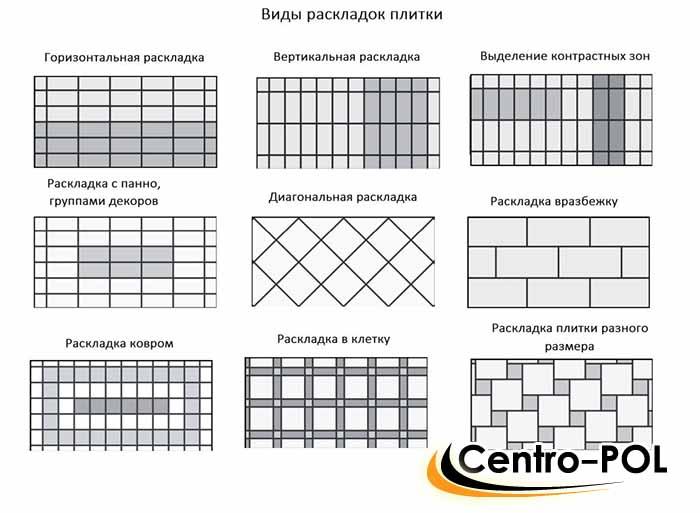 Схема укладки плитки на пол фото 552