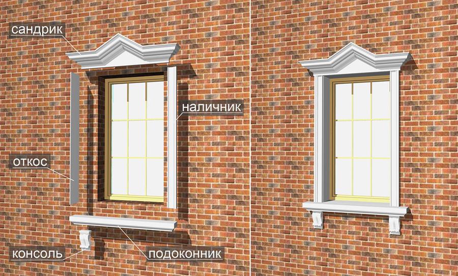 Элементы декора на окнах