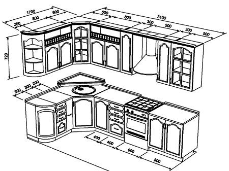 Projek Dan Lukisan Dengan Dimensi Sudut Dapur