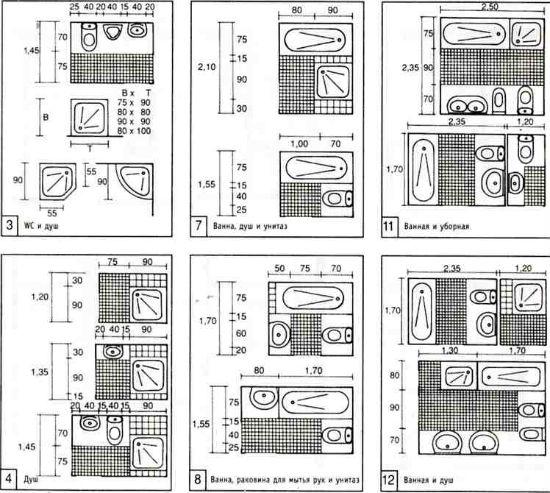 Saiz Optimum Bilik Mandi Di Sebuah Rumah Ndirian 9 Meter Gi Sini Anda Sudah Dapat Mengaturkan Oase Penuh Relaksasi