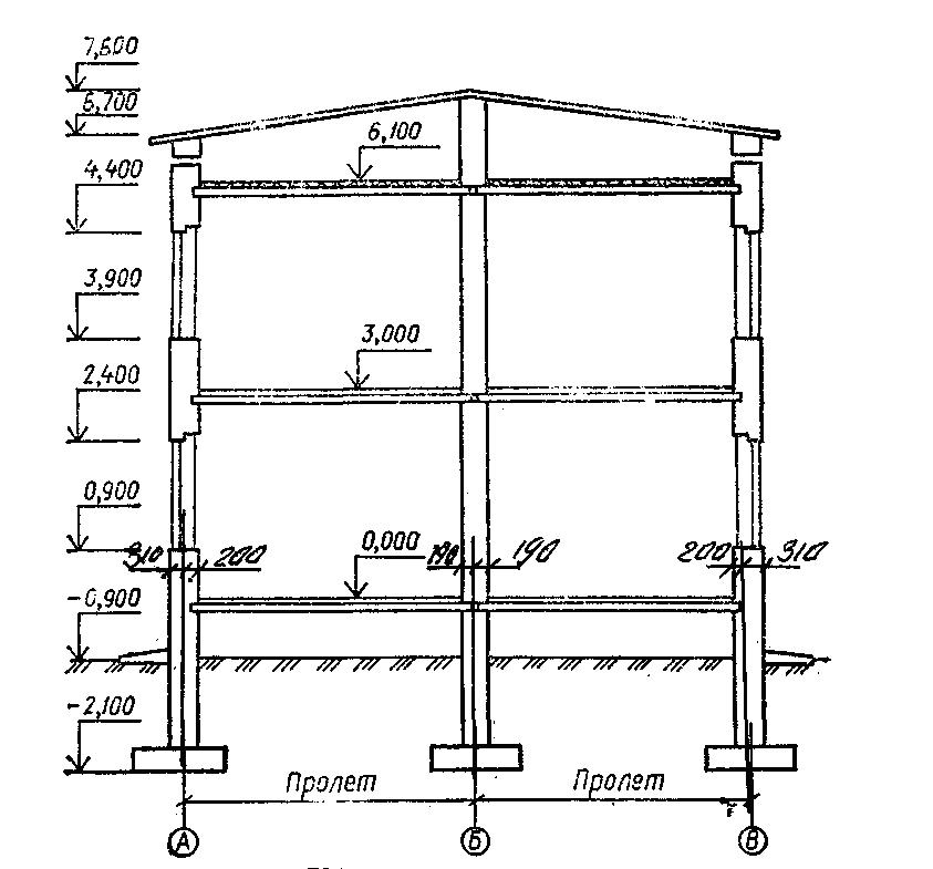 Parameter dan penyelesaian perancangan tipikal kompleks 7 diagram bahagian bangunan ccuart Image collections