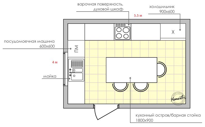 найти проект кухни по параметрам программа для дизайна кухни