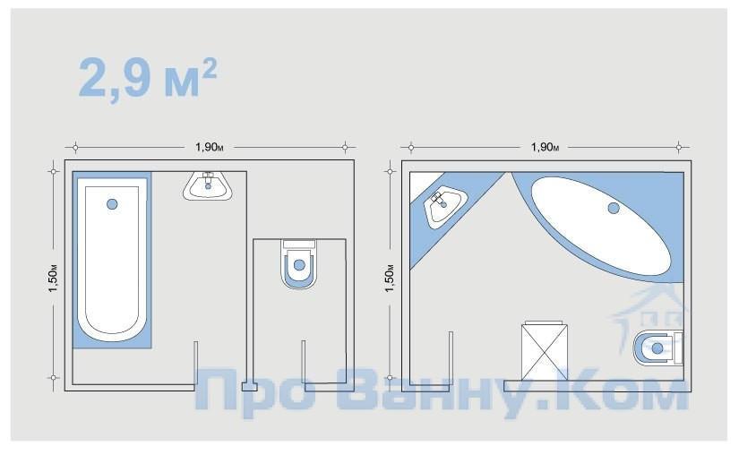 ترتيب الحمام كيف تخطط منطقة حمامك بشكل صحيح