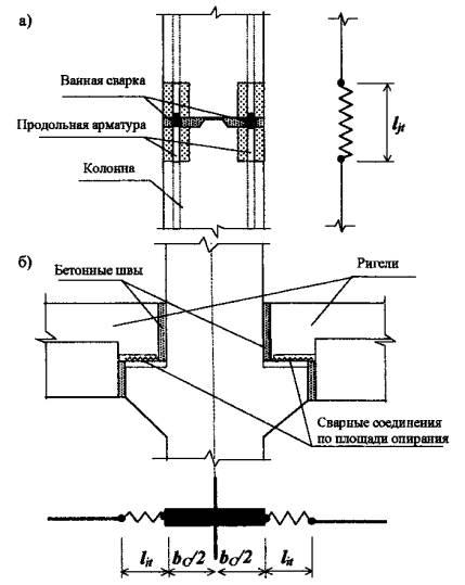Железобетонные колонны ригеля плита дорожная 2x6