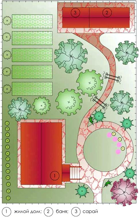 Landscape Design On 5 Acres Do It Yourself Garden Landscaping For A Small Suburban Area Ideas And Photos Of The Patio