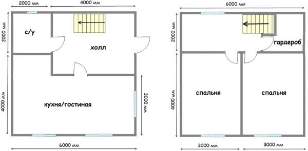 Di Bawah Bahagian Rumah Yang Aktif Biasanya Bermaksud Ruang Tamu Dan Dapur Pasif Bilik Tidur Mandi Premis Peribadi Lain