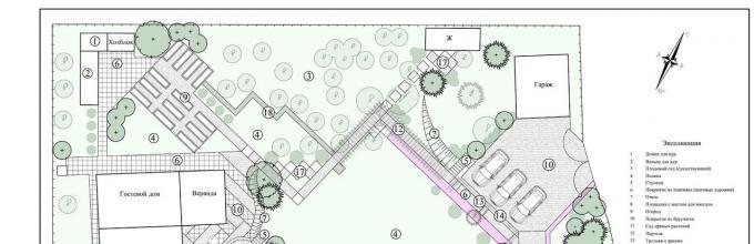 Landscape Design Landscape Design Services For Summer Cottages Country Houses And Gardens